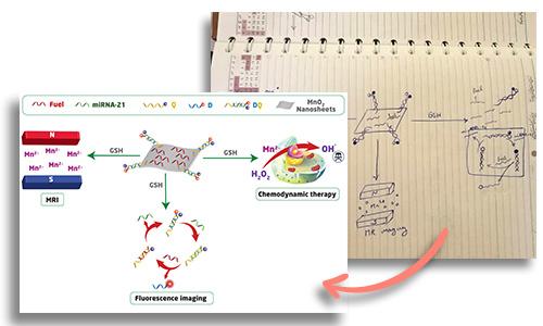 RNA sensor illustration